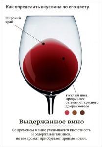 vyderzhannoe-krasnoe-vino