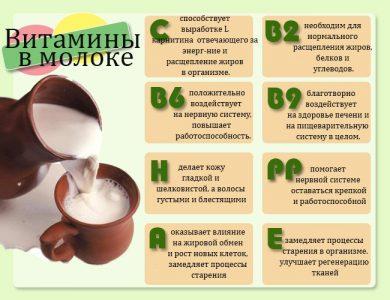 витамины и moloco