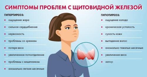 Причины зимней депрессии