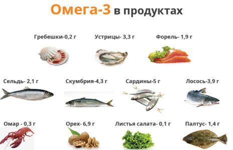 Свойства рыбьего жира