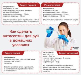 Антибактериальный гель для рук и дезинфицирующая жидкость - как приготовить дома?