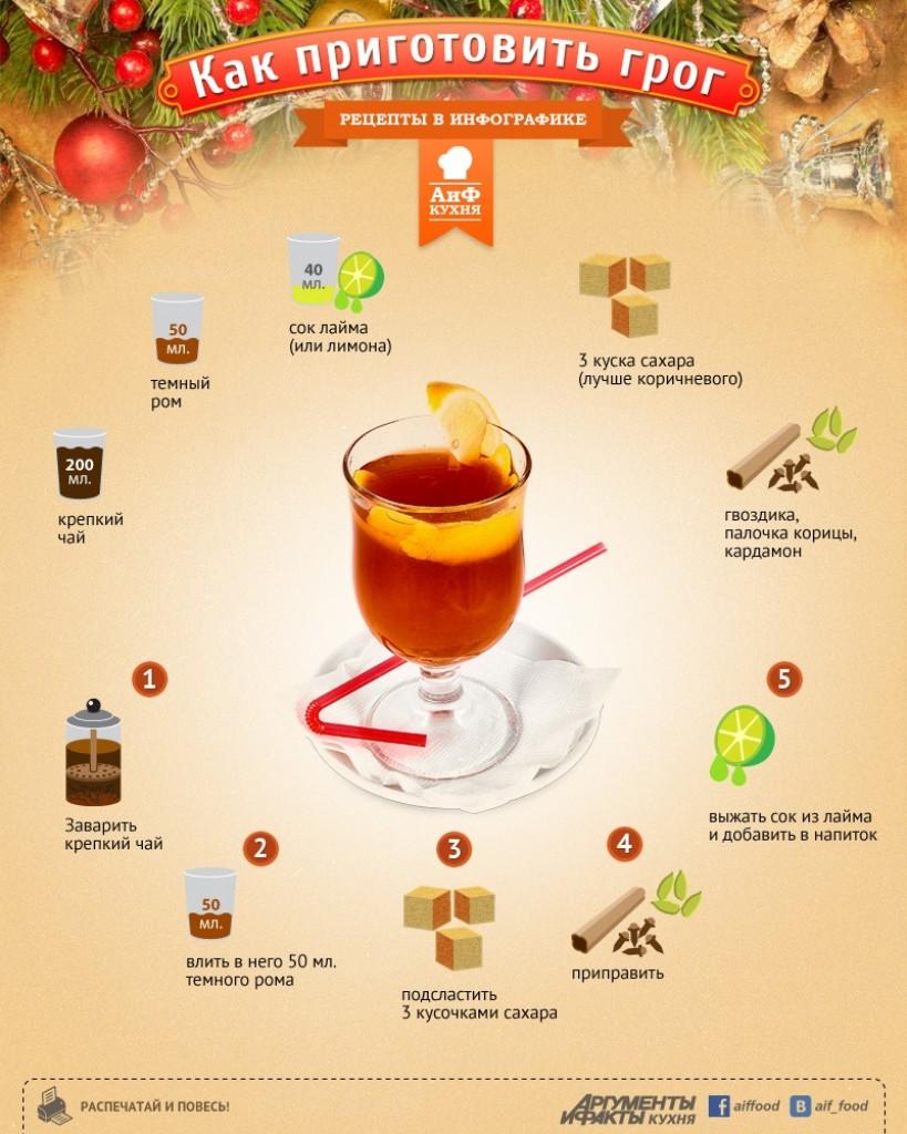 грог рецепт