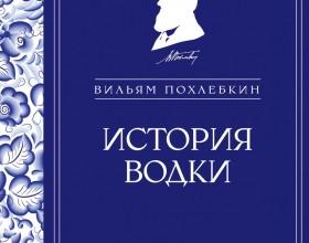 история-водки